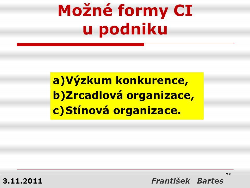 Možné formy CI u podniku