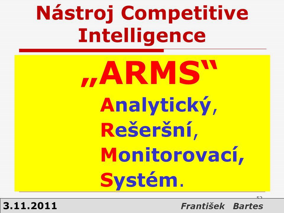 Nástroj Competitive Intelligence