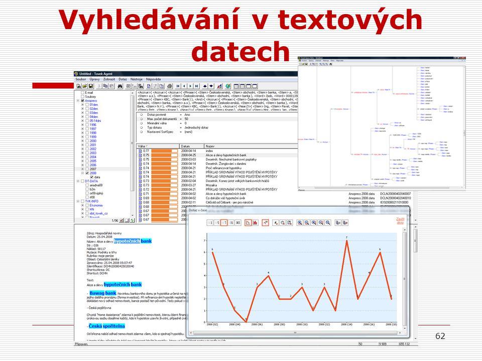 Vyhledávání v textových datech