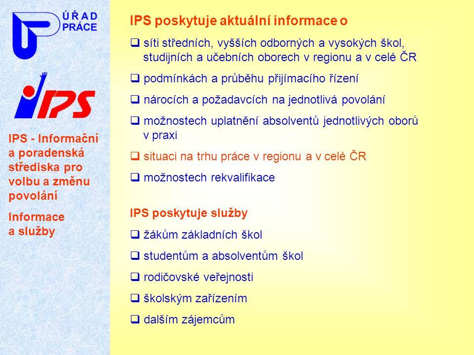 IPS poskytuje aktuální informace o