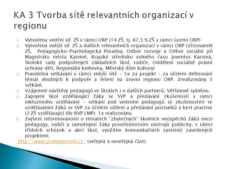 KA 3 Tvorba sítě relevantních organizací v regionu