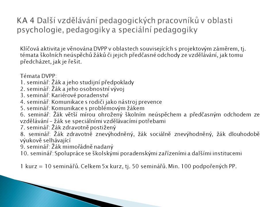 KA 4 Další vzdělávání pedagogických pracovníků v oblasti psychologie, pedagogiky a speciální pedagogiky
