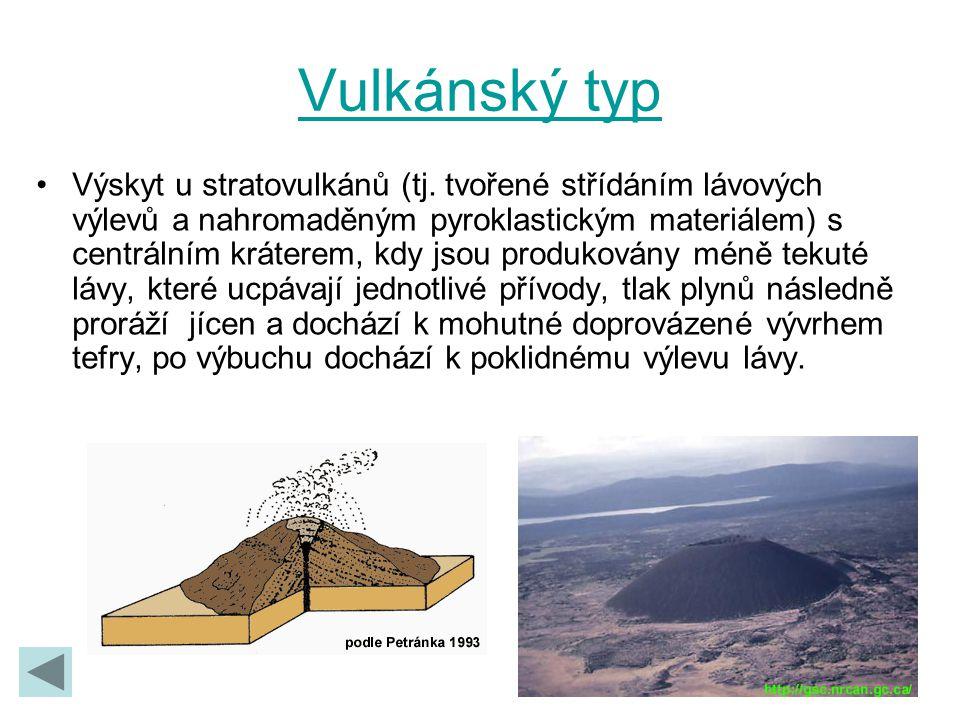 Vulkánský typ