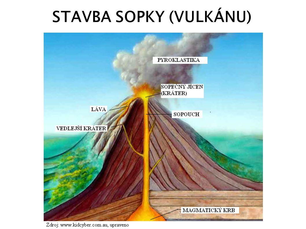 STAVBA SOPKY (VULKÁNU)