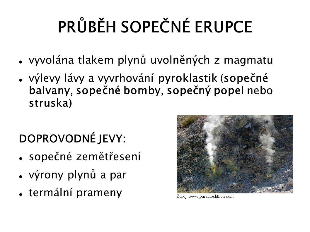 PRŮBĚH SOPEČNÉ ERUPCE vyvolána tlakem plynů uvolněných z magmatu