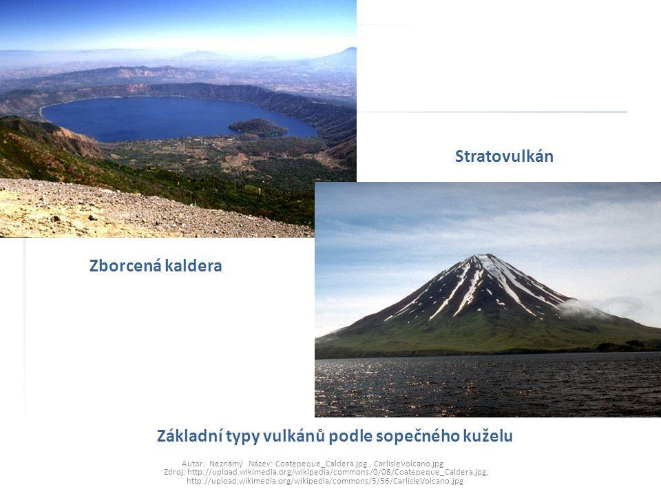 Základní typy vulkánů podle sopečného kuželu