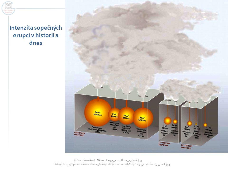 Intenzita sopečných erupcí v historii a dnes