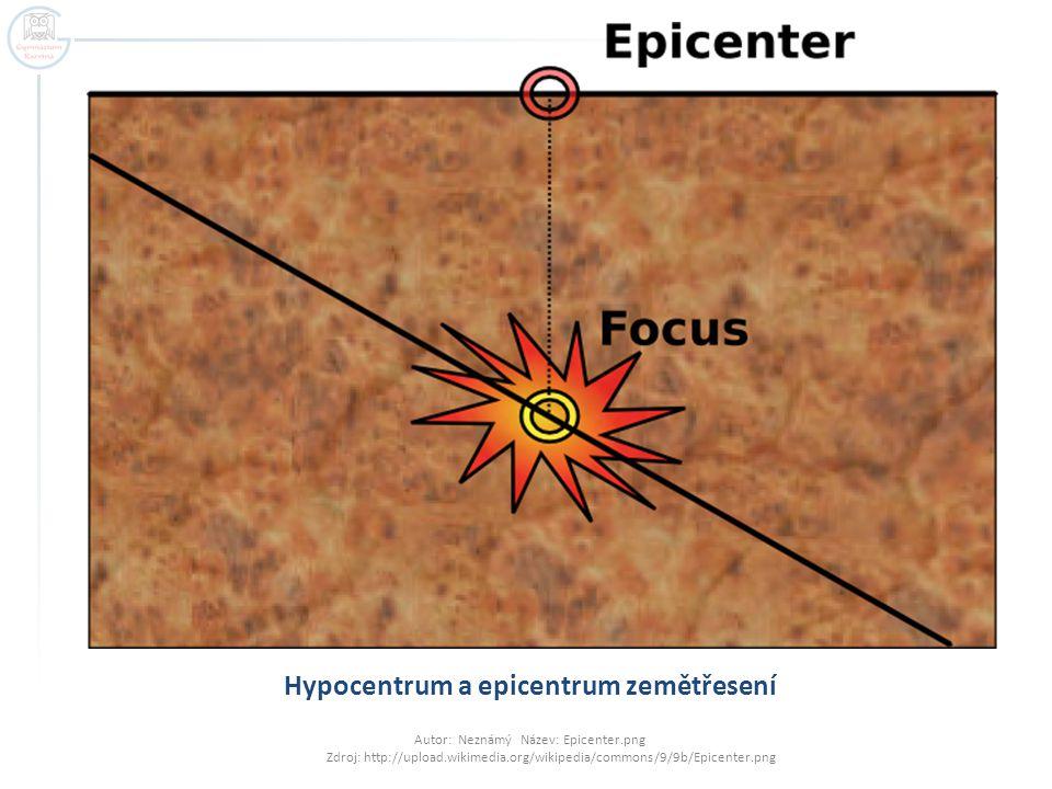 Hypocentrum a epicentrum zemětřesení