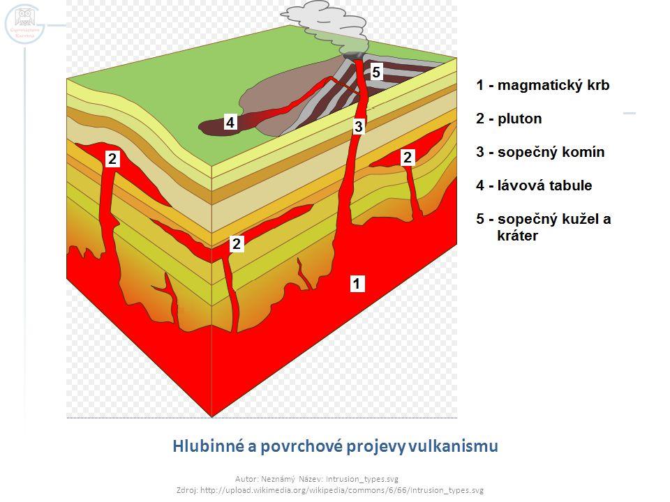 Hlubinné a povrchové projevy vulkanismu