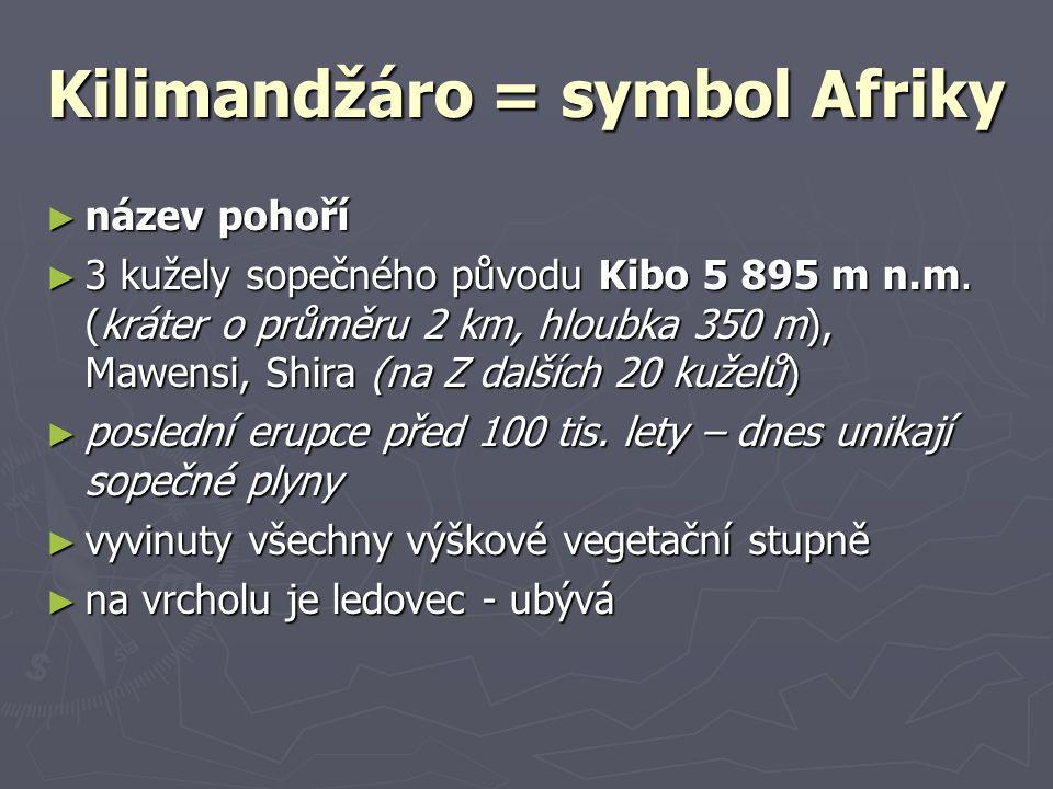 Kilimandžáro = symbol Afriky