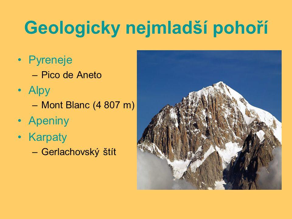 Geologicky nejmladší pohoří