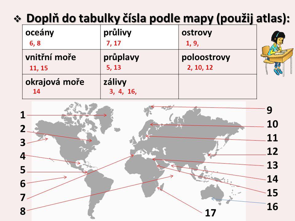 Doplň do tabulky čísla podle mapy (použij atlas):