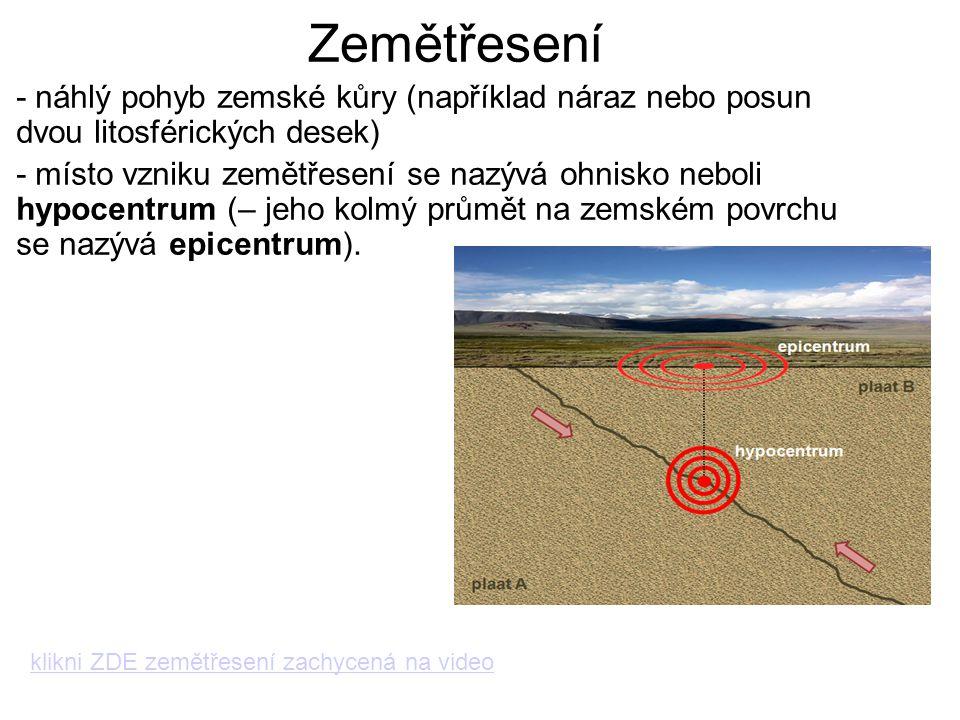 Zemětřesení - náhlý pohyb zemské kůry (například náraz nebo posun dvou litosférických desek)