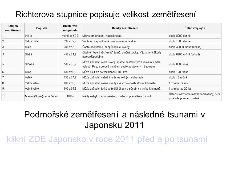 Podmořské zemětřesení a následné tsunami v Japonsku 2011