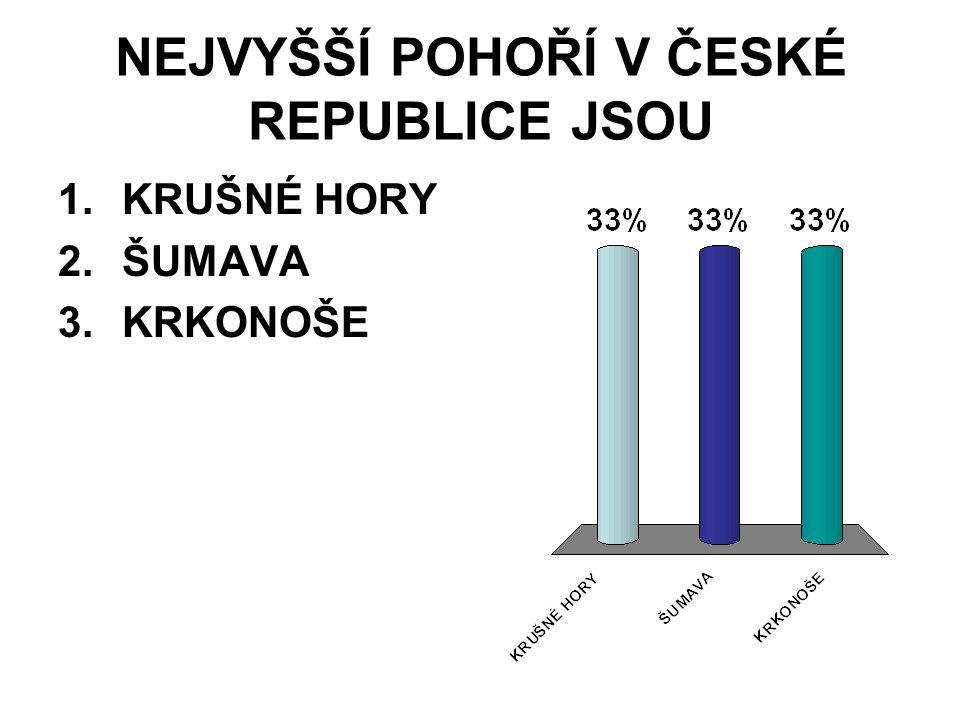 NEJVYŠŠÍ POHOŘÍ V ČESKÉ REPUBLICE JSOU