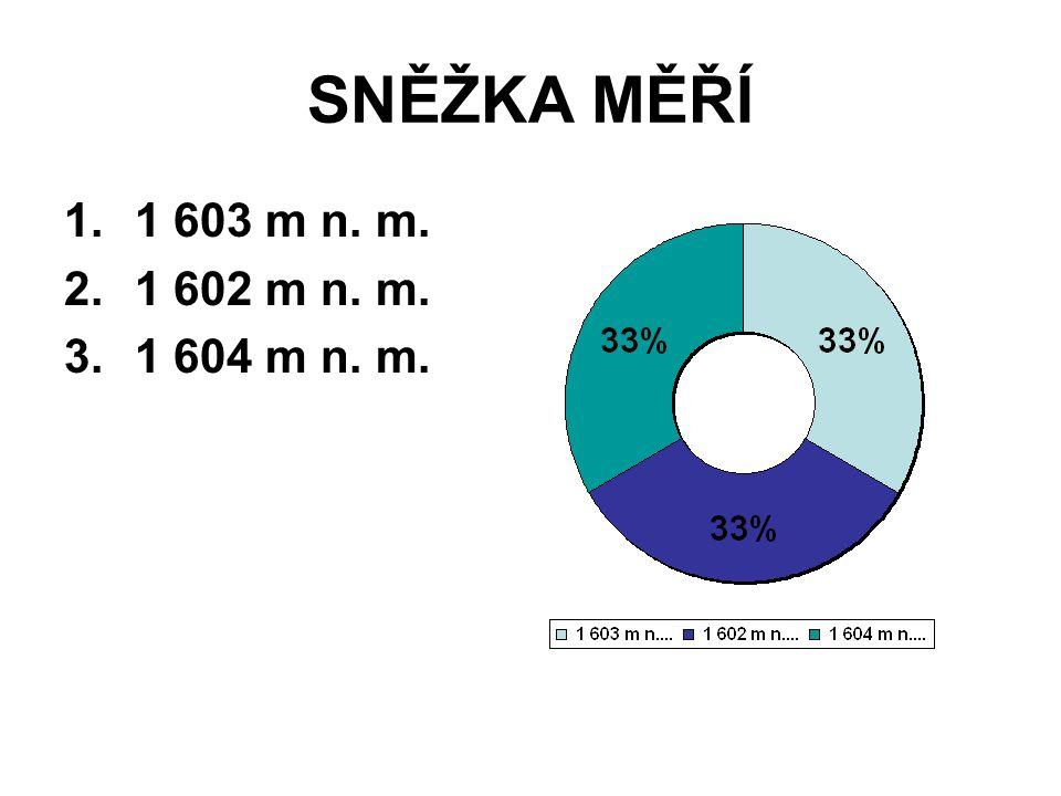 SNĚŽKA MĚŘÍ 1 603 m n. m. 1 602 m n. m. 1 604 m n. m.