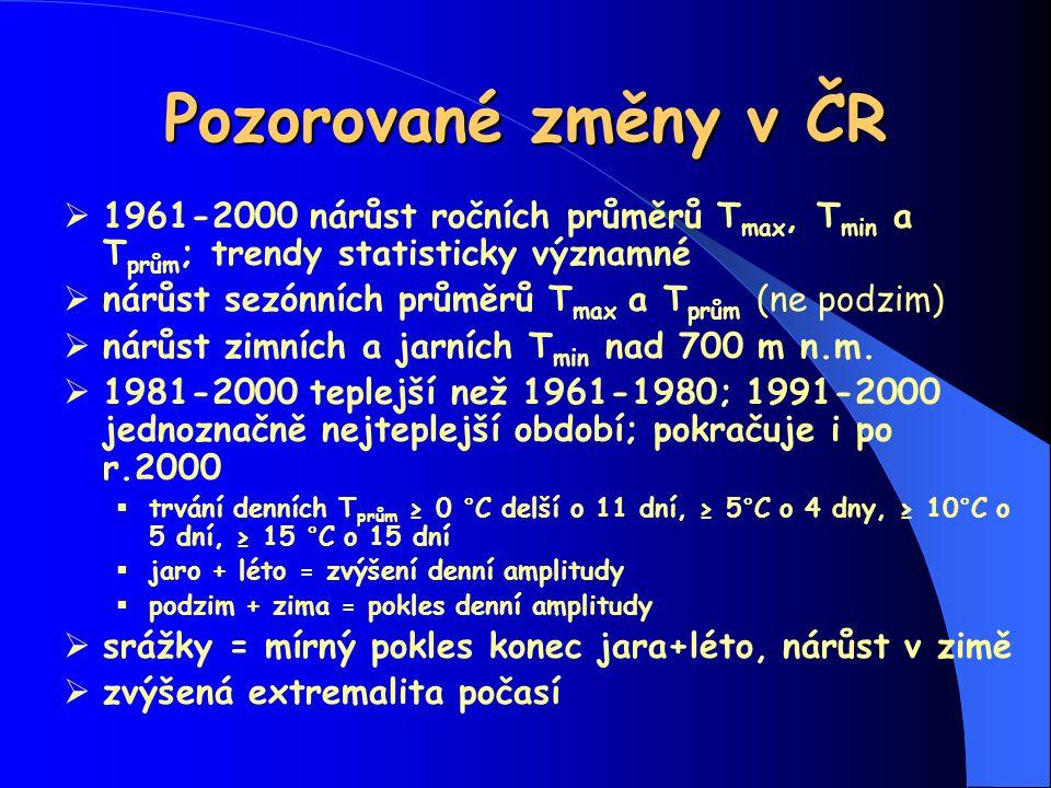 Pozorované změny v ČR 1961-2000 nárůst ročních průměrů Tmax, Tmin a Tprům; trendy statisticky významné.