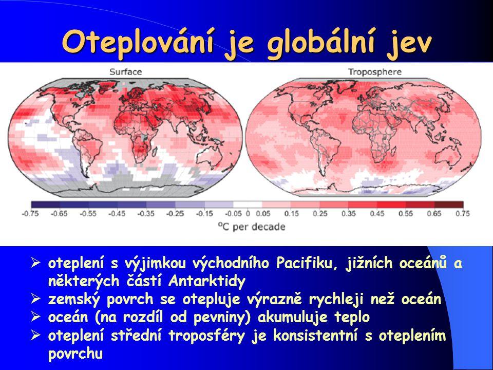 Oteplování je globální jev