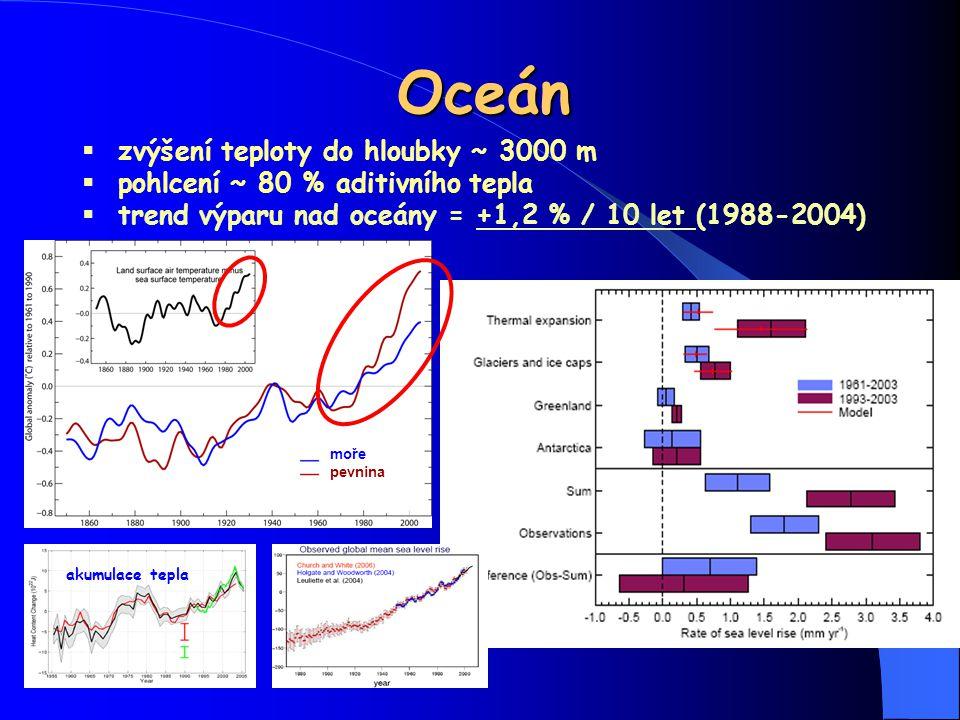 Oceán zvýšení teploty do hloubky ~ 3000 m