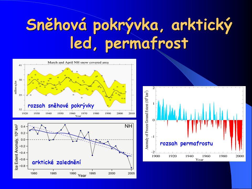 Sněhová pokrývka, arktický led, permafrost
