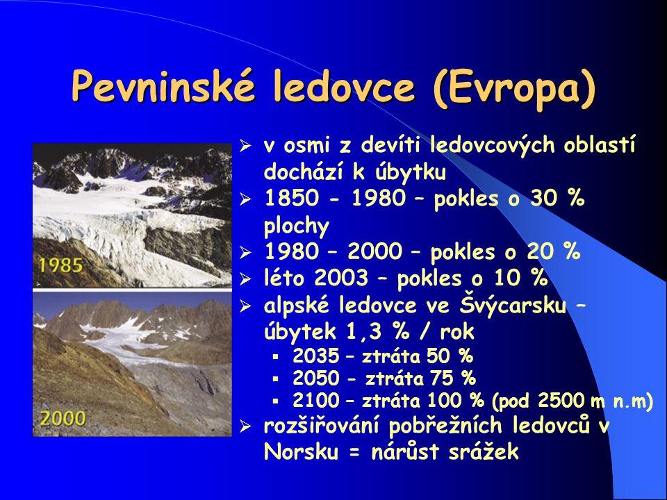 Pevninské ledovce (Evropa)