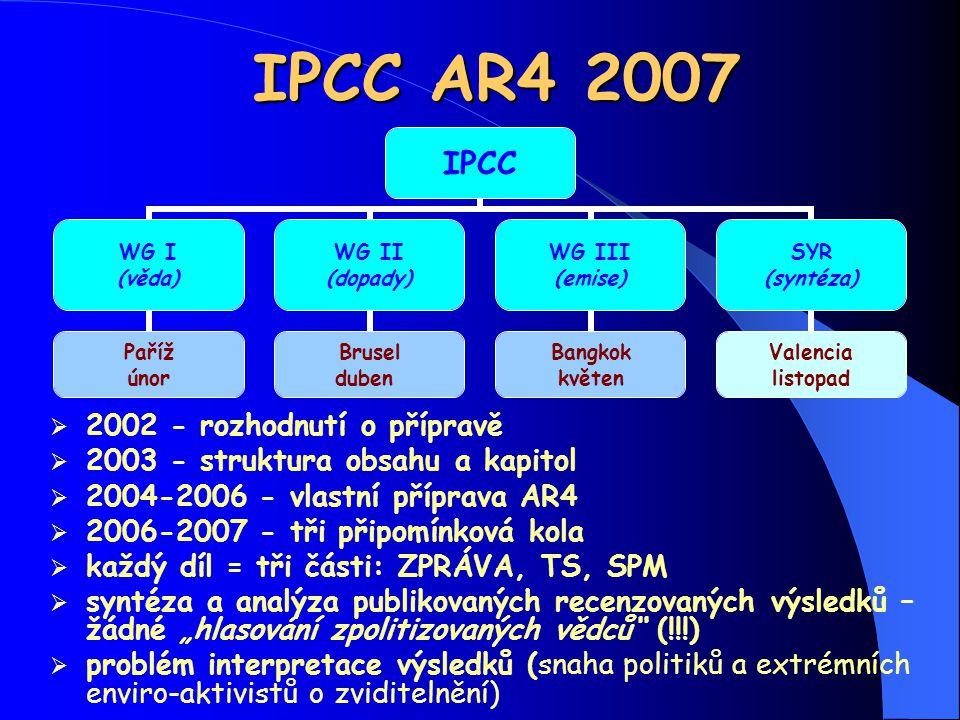IPCC AR4 2007 2002 - rozhodnutí o přípravě