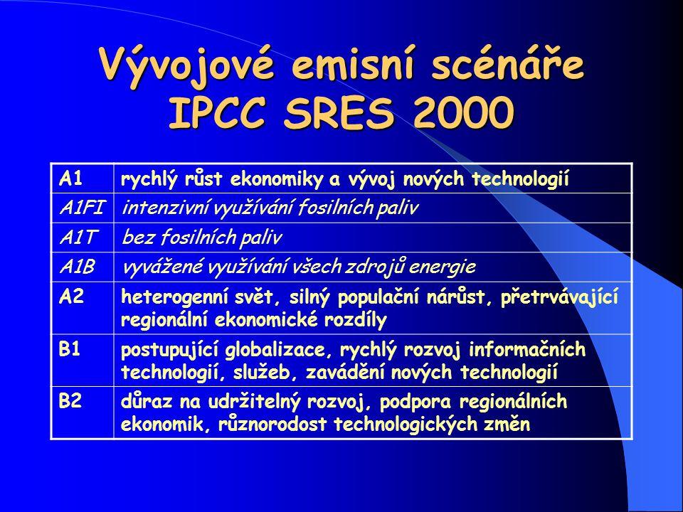 Vývojové emisní scénáře IPCC SRES 2000