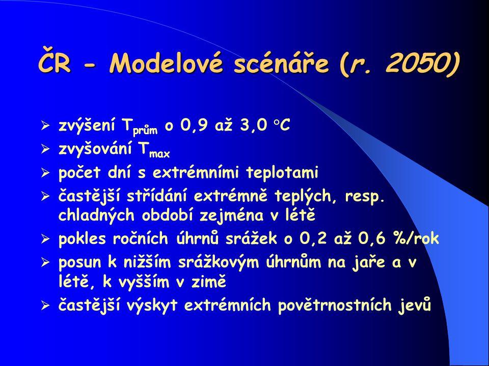 ČR - Modelové scénáře (r. 2050)