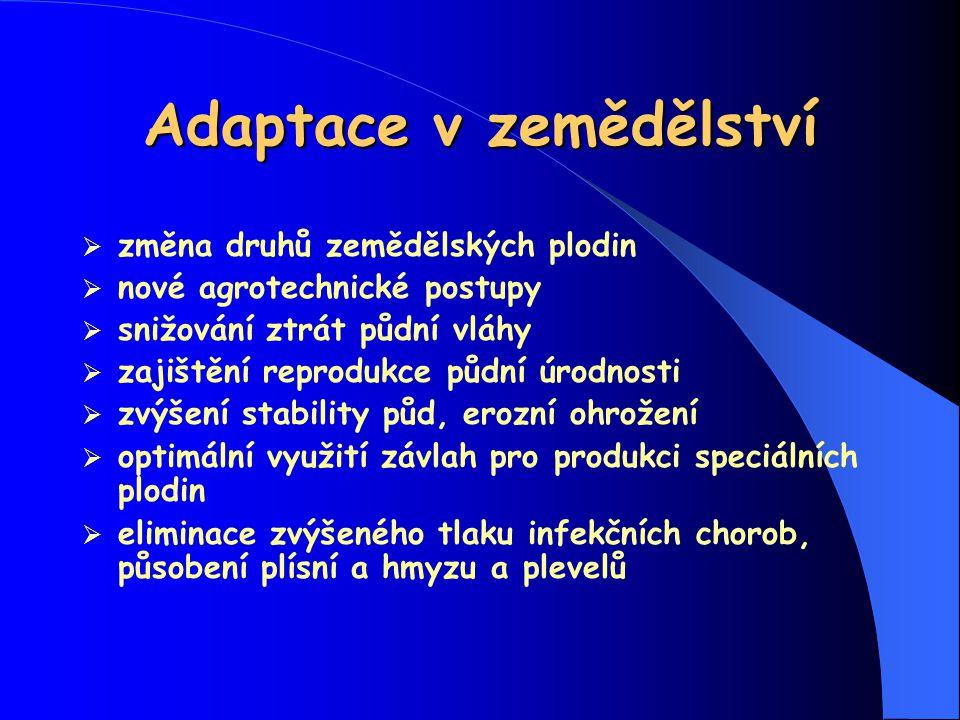 Adaptace v zemědělství
