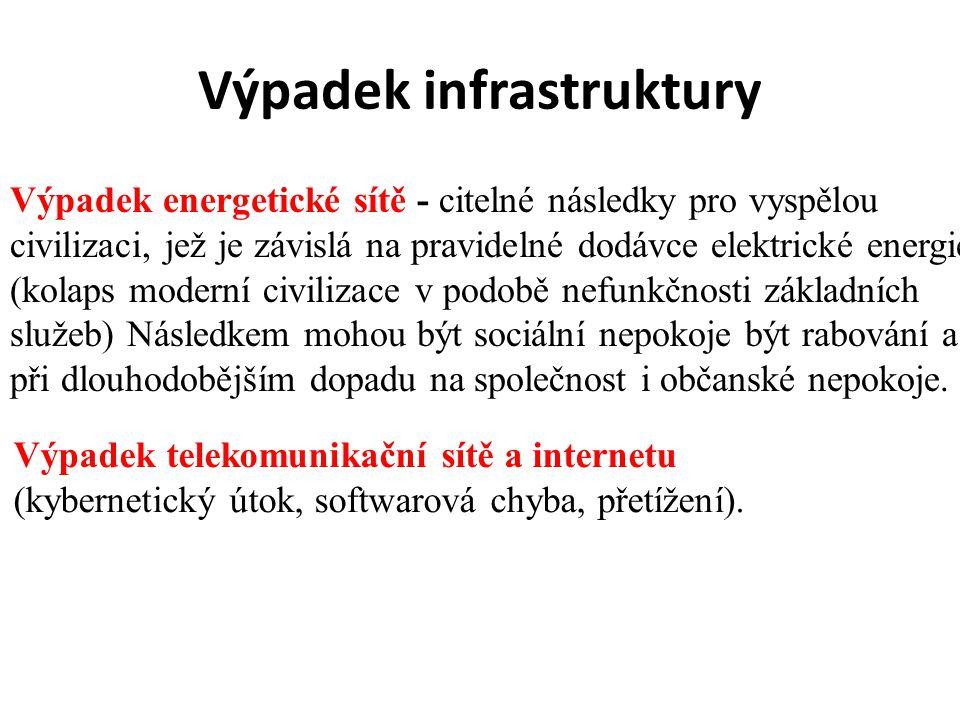 Výpadek infrastruktury