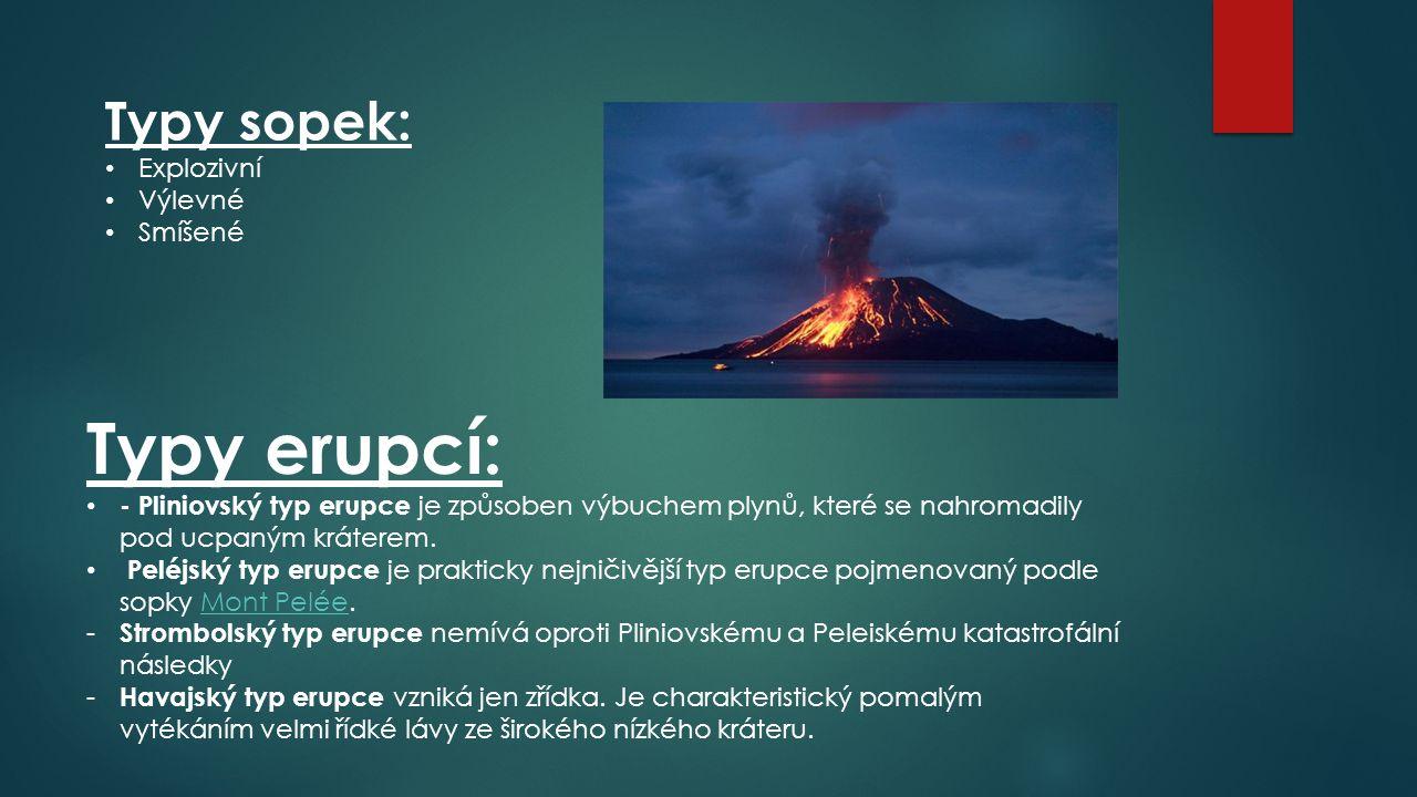 Typy erupcí: Typy sopek: Explozivní Výlevné Smíšené