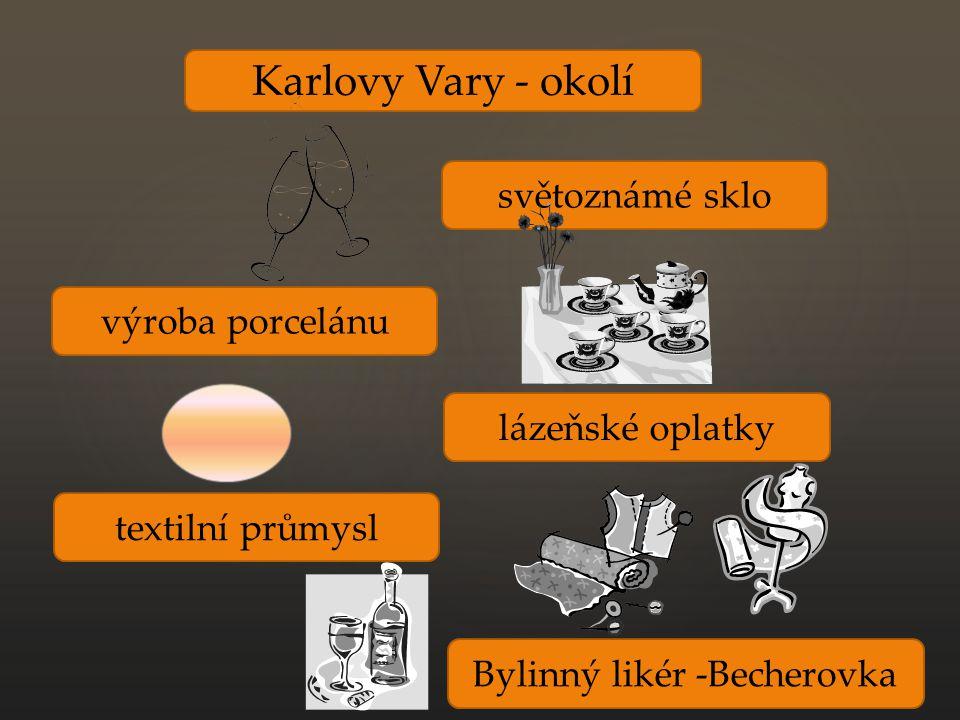 Bylinný likér -Becherovka