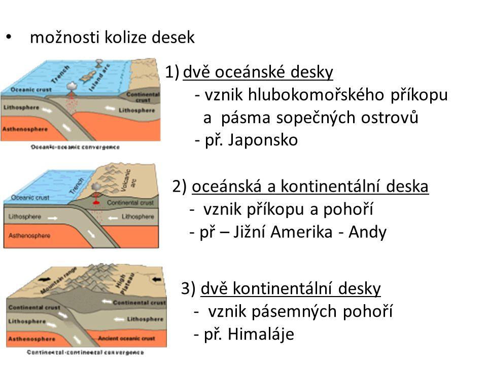 možnosti kolize desek dvě oceánské desky. - vznik hlubokomořského příkopu. a pásma sopečných ostrovů.