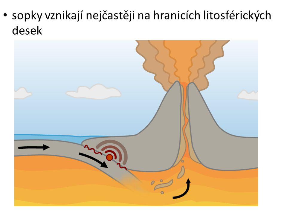 sopky vznikají nejčastěji na hranicích litosférických desek