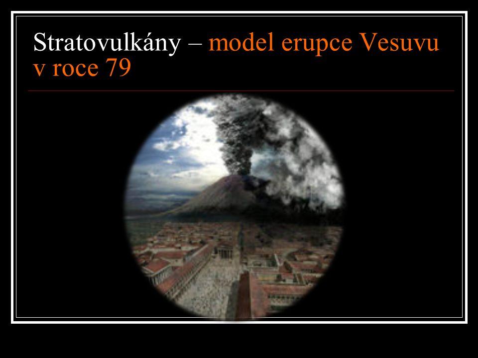 Stratovulkány – model erupce Vesuvu v roce 79