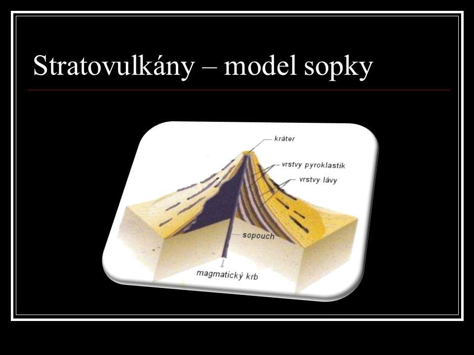 Stratovulkány – model sopky