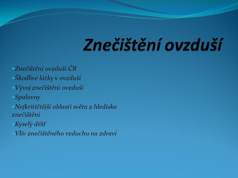 Znečištění ovzduší Znečištění ovzduší ČR Škodlivé látky v ovzduší