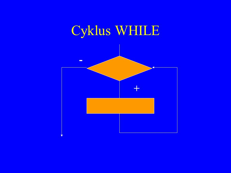 Cyklus WHILE - +