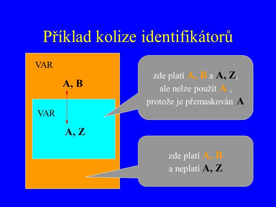 Příklad kolize identifikátorů