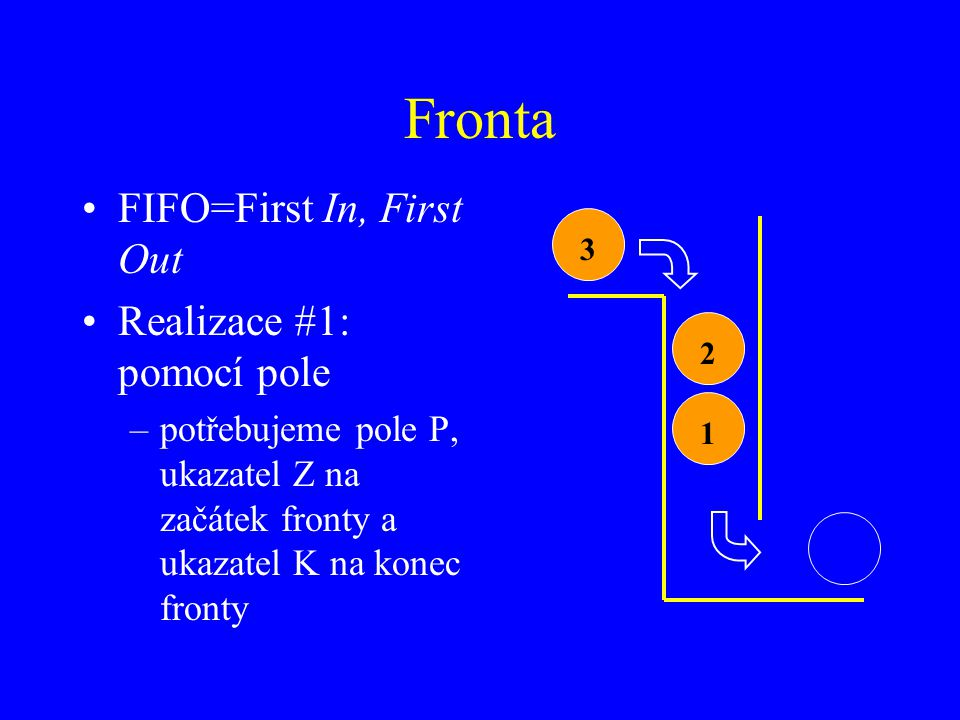 Fronta FIFO=First In, First Out Realizace #1: pomocí pole