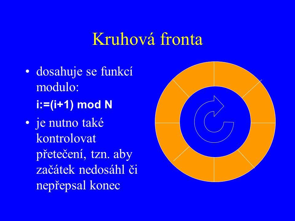 Kruhová fronta dosahuje se funkcí modulo: