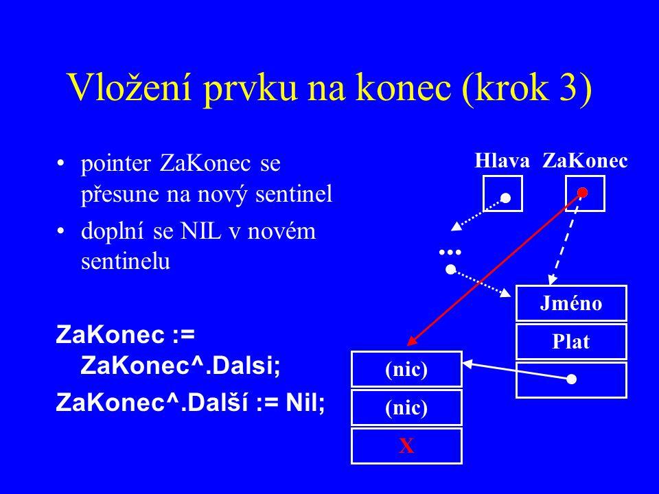 Vložení prvku na konec (krok 3)