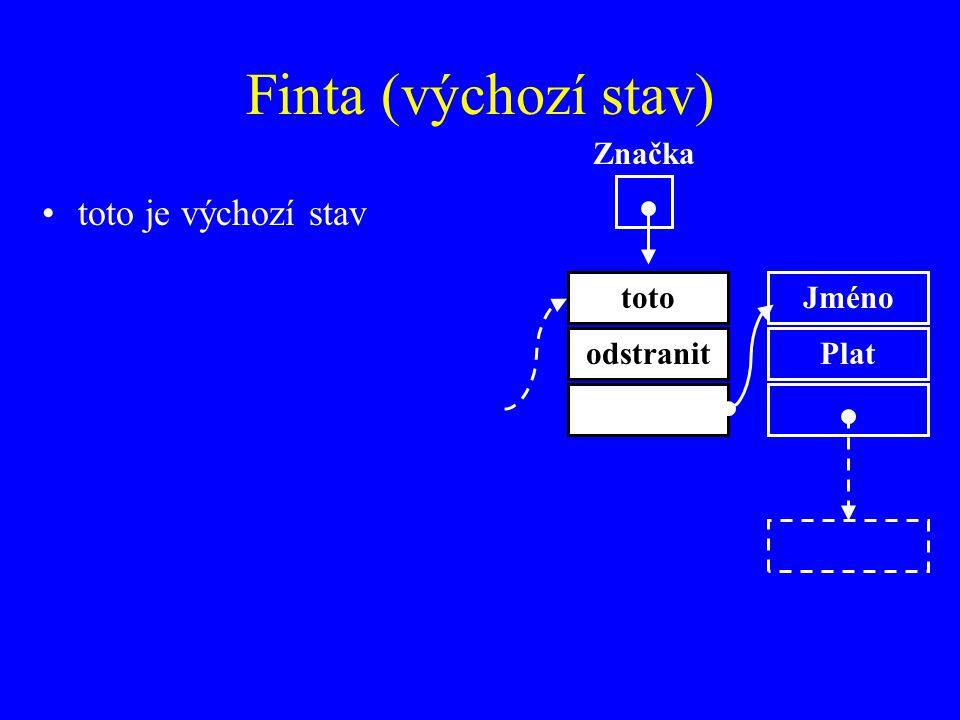 Finta (výchozí stav) toto je výchozí stav Značka toto Jméno odstranit