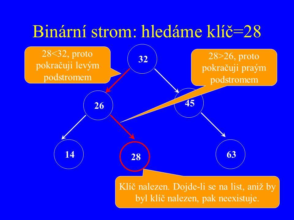Binární strom: hledáme klíč=28