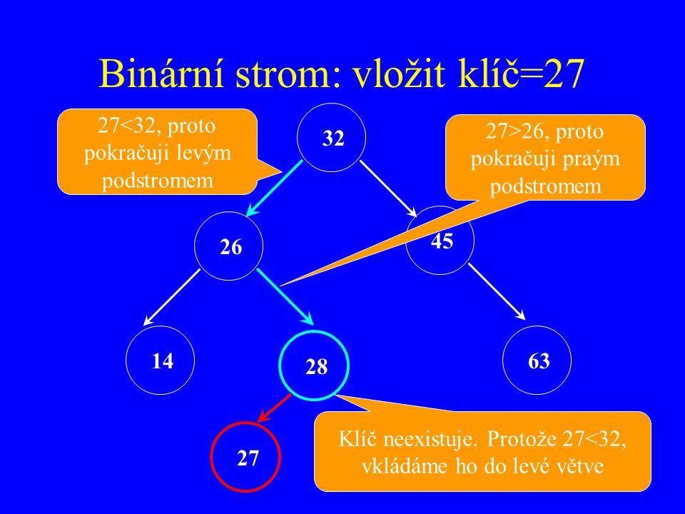 Binární strom: vložit klíč=27