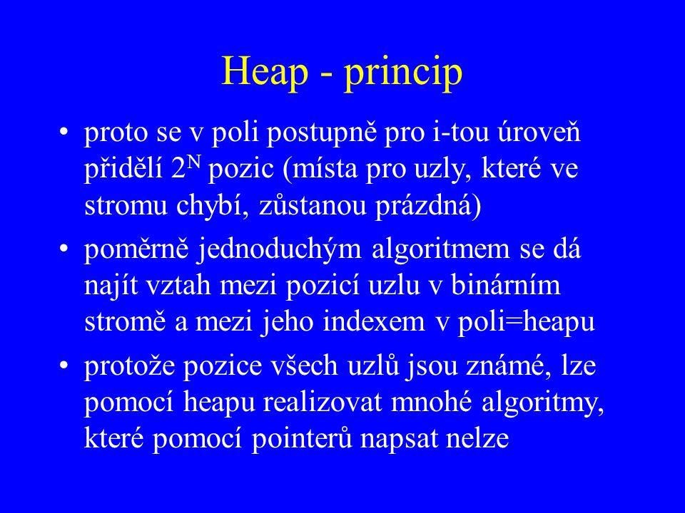 Heap - princip proto se v poli postupně pro i-tou úroveň přidělí 2N pozic (místa pro uzly, které ve stromu chybí, zůstanou prázdná)