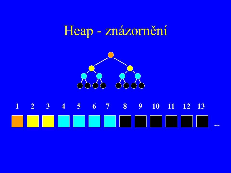 Heap - znázornění 1 2 3 4 5 6 7 8 9 10 11 12 13 ...