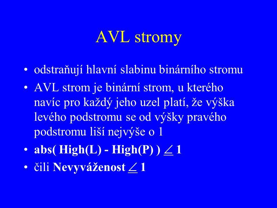 AVL stromy odstraňují hlavní slabinu binárního stromu