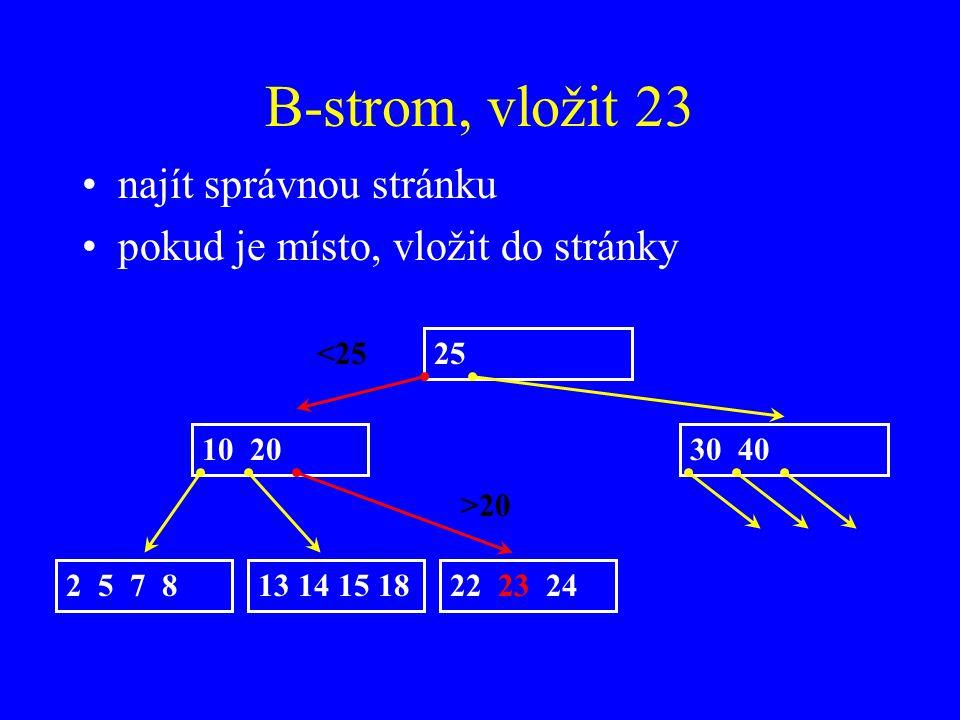 B-strom, vložit 23 najít správnou stránku