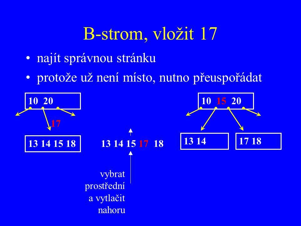 B-strom, vložit 17 najít správnou stránku
